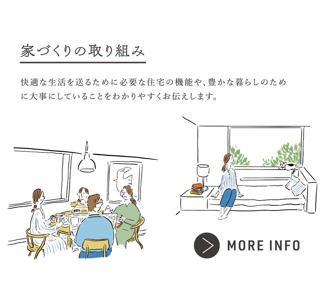 長崎、諫早の工務店フルマークハウスの 家づくりの取り組み